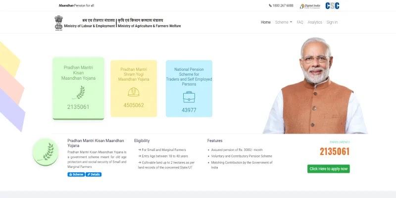 प्रधानमंत्री किसान मानधन योजना 2021: ऑनलाइन आवेदन, किसान पेंशन योजना