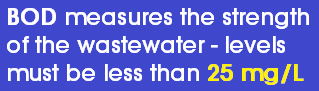 BOD is the strength of wastewater
