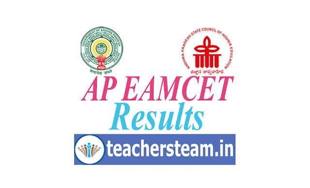 AP EAMCET 2019 Results