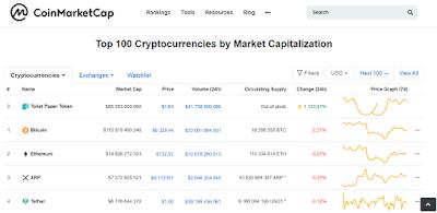 Пользователи раскритиковали CoinMarketCap за первоапрельскую шутку