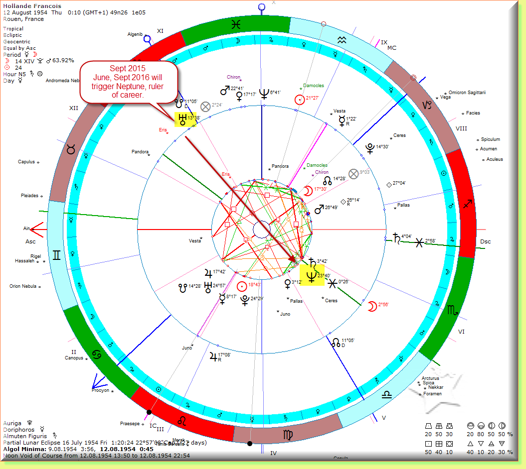 Free birth charts gallery free any chart examples free birth charts images free any chart examples free birth charts gallery free any chart examples nvjuhfo Choice Image
