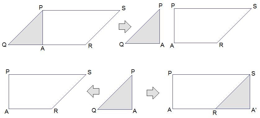 Area of Parallelogram - Activities
