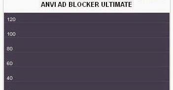 Navigare liberi in Internet, con qualsiasi browser, senza alcuna pubblicità!