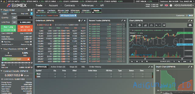 Tempat Trading Bitcoin dan Exchange Cryptocurrency Terbaik