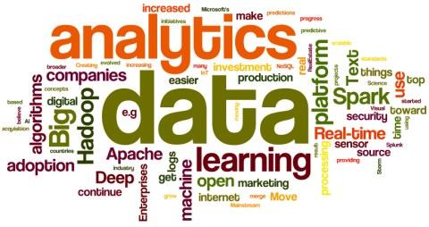 Data Engineer Preparation Program | Data Engineering