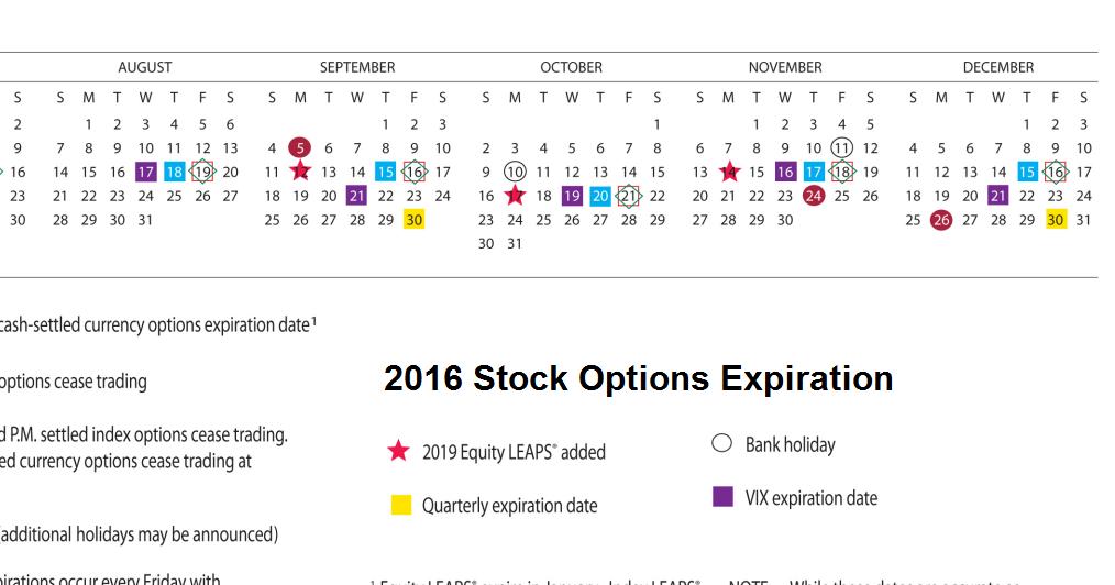 Iv stock options