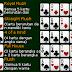 Macam Macam Jackpot Pada Permainan Poker dan Ceme Produk IDN Poker | Liganation.info