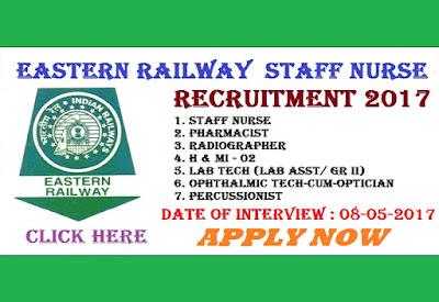 http://www.world4nurses.com/2017/05/eastern-railway-recruitment-2017-staff.html