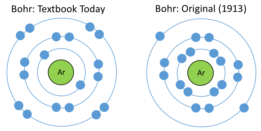 Argon bohr diagram wiring library potions for muggles revisiting the bohr model rh potionsformuggles blogspot com hydrogen bohr diagram for argon bohr model diagram ccuart Images