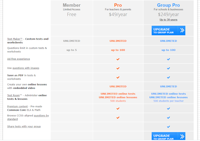 screenshot from HelpTeaching.com that shows the difference between free and pro membership