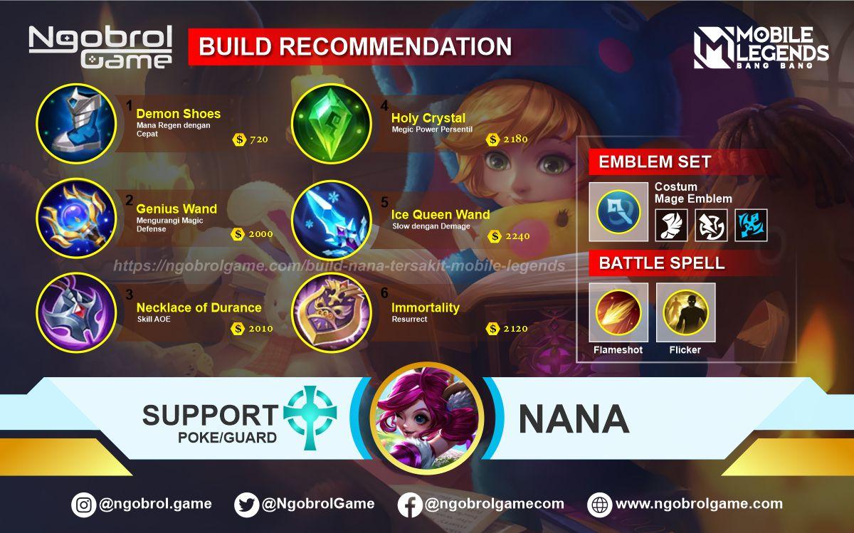 Build Nana Tersakit 2021 Mobile Legends