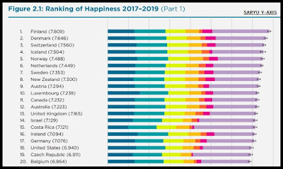 world-happiness-index-2020-top-10-countries