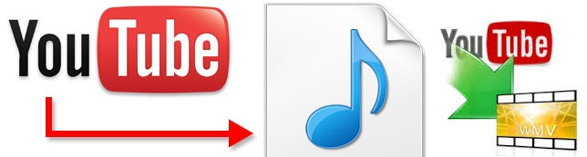 Free youtube to mp3 converter online, youtube to mp3 converter