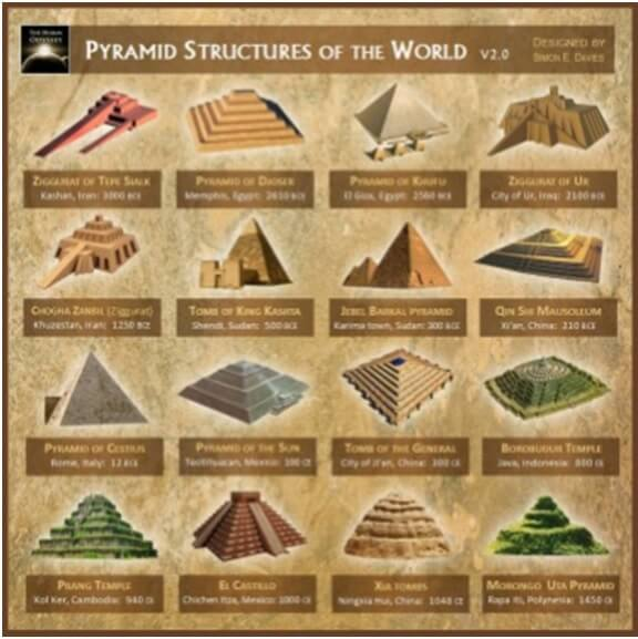 b%25C3%25BCy%25C3%25BCk-piramitler-1.jpg