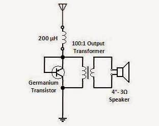 Amateur Radio : Loudspeaker Crystal Radio