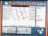 American League vs. National League, 07-16-13. American League wins, 4-0