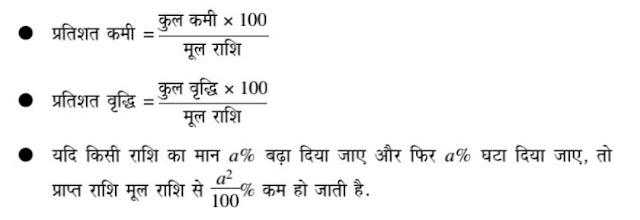 प्रतिशत क्या है और प्रतिशत निकालने का सूत्र