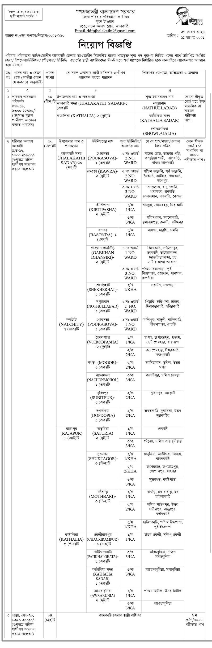 ঝালকাটি জেলা পরিবার পরিকল্পনা নিয়োগ বিজ্ঞপ্তি ২০২১ - Jhalakati District  poribar porikolpona job circular 2021 - স্বাস্থ্য ও পরিবার পরিকল্পনা অধিদপ্তরে নিয়োগ বিজ্ঞপ্তি ২০২১