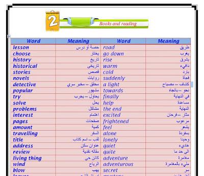 حمل أول مذكرة شرح اللغة الانجليزية الصف الثالث المنهج الجديدEnglish-prep-3 نيوهاللو