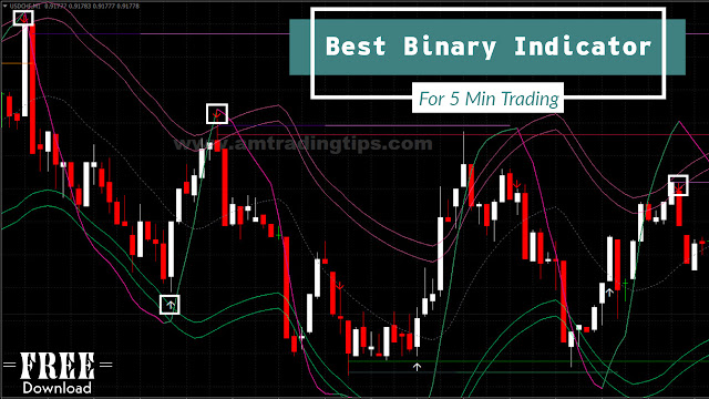 Best Binary Indicator For 5 Minutes Trading-Binary Trading