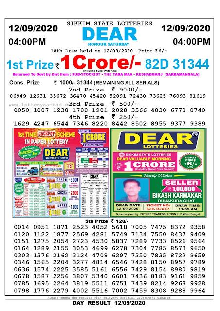 Lottery Sambad Result 12.09.2020 Dear Honour Saturday 4:00 pm