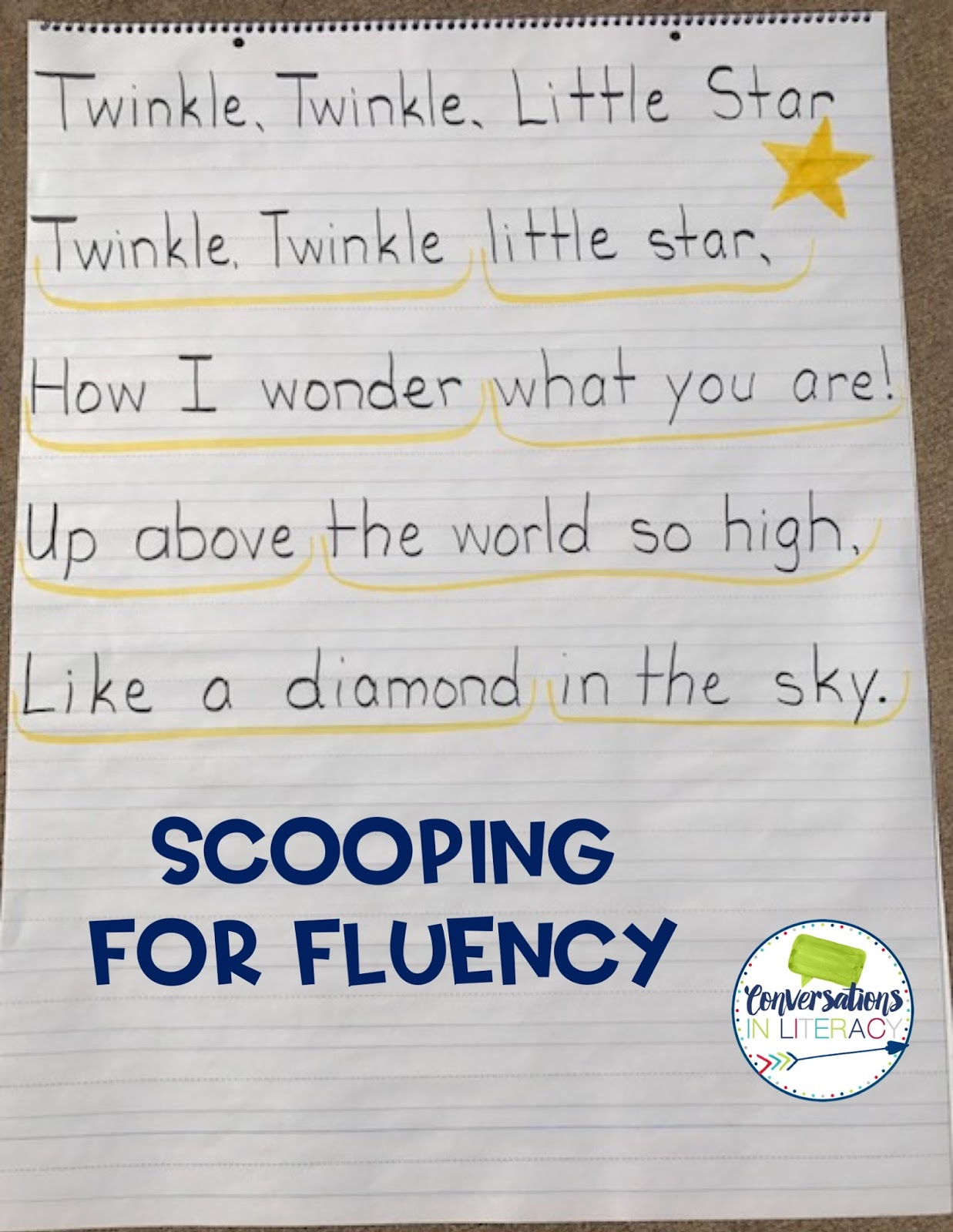 essay on word and fluency Writing fluency is the natural flow and organization of a written work fluent pieces of writing are easier and more enjoyable to read, as the words are organized in a logical fashion and.