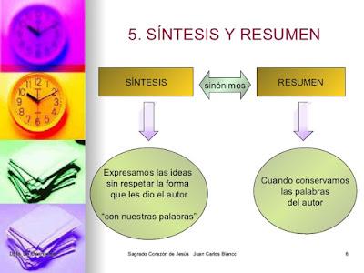 Diferencia entre Resumen Y Síntesis.