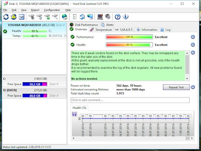 Hard Disk Sentinel Pro 5.50 Full Tek link indir
