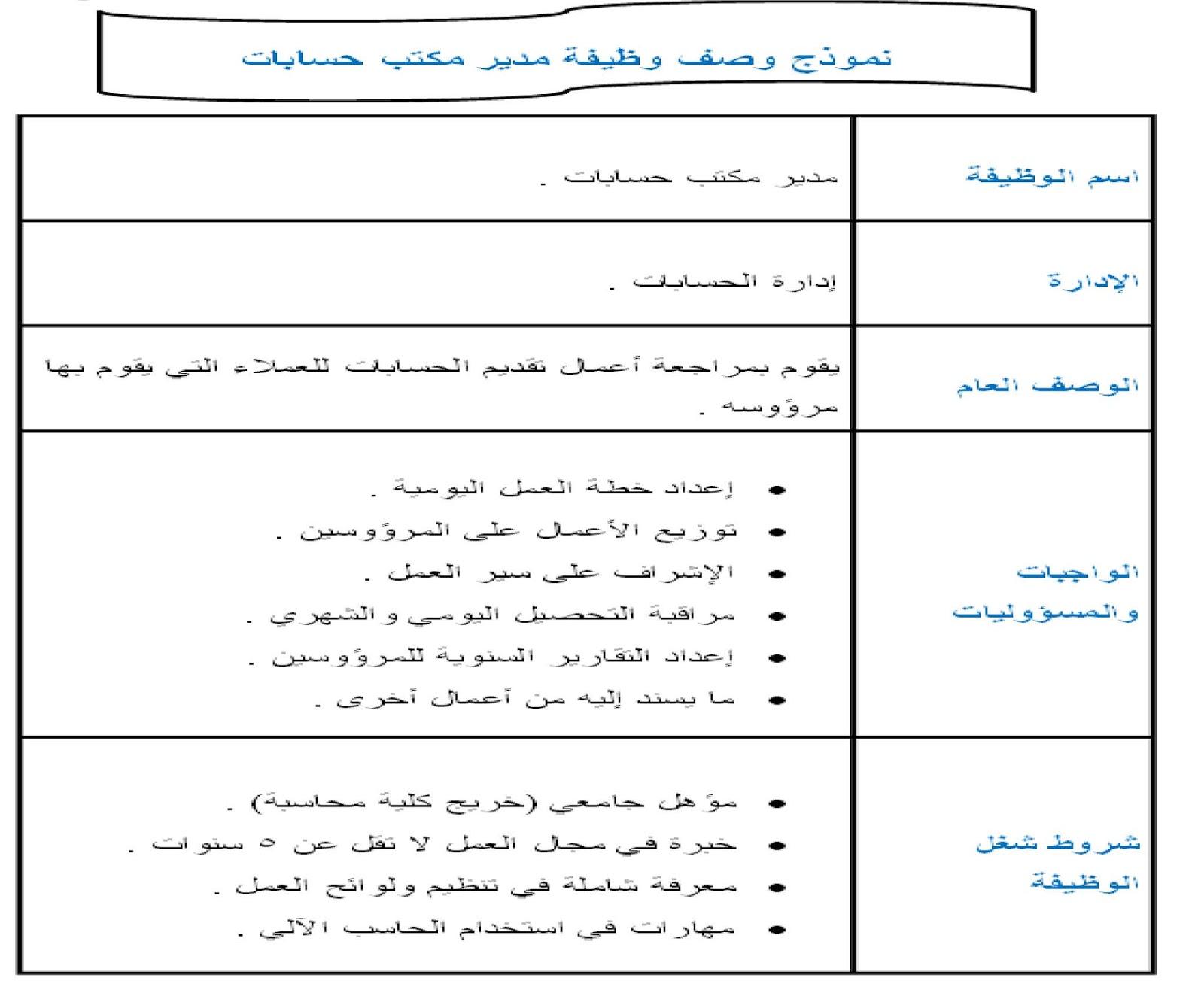 نموذج وصف وظيفة مدير مكتب حسابات