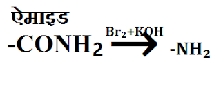 Class-12 Chemistry महत्त्वपूर्ण अभिक्रिया