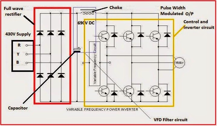Electrical Engineering World: Variable Frequency Drive Circuit Diagram