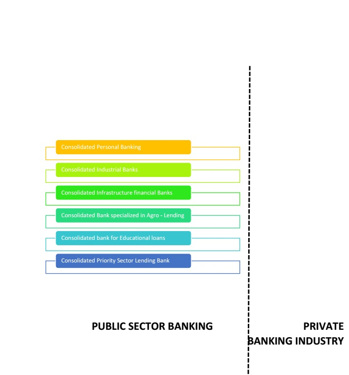 banking essay