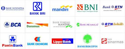 Pengertian, Fungsi, dan Jenis Bank
