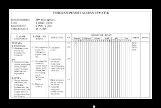 Program Pembelajaran TEMATIK KTSP Kelas 2 Tema 1, 2, 3, 4, 5, 6 Semester 2 Tahun Pelajaran 2015-2016