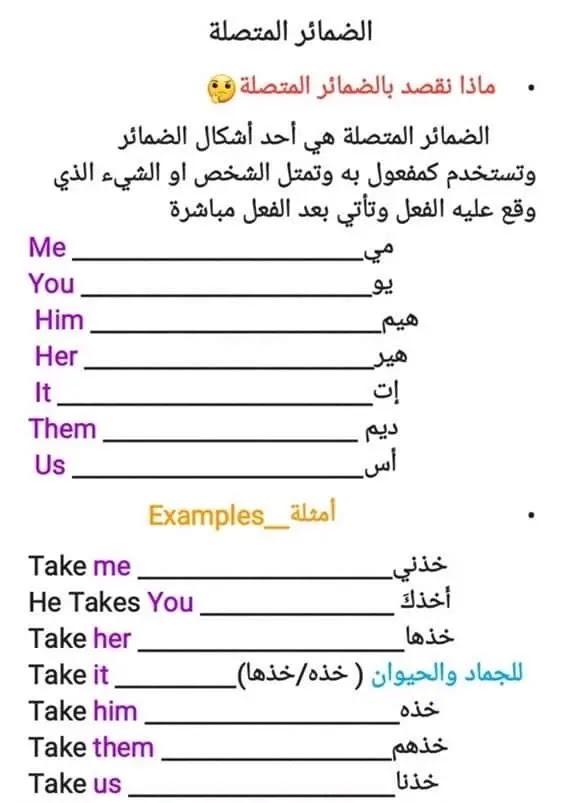 (pronouns in English ) الضمائر في اللغة الانجليزية