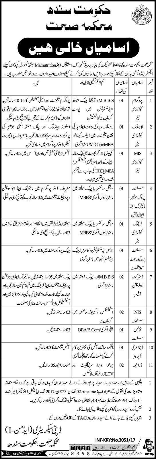 Jobs Vacancies In Health Department Sindh 13 June 2017