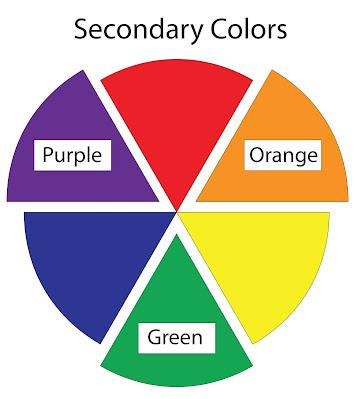 warna sekunder