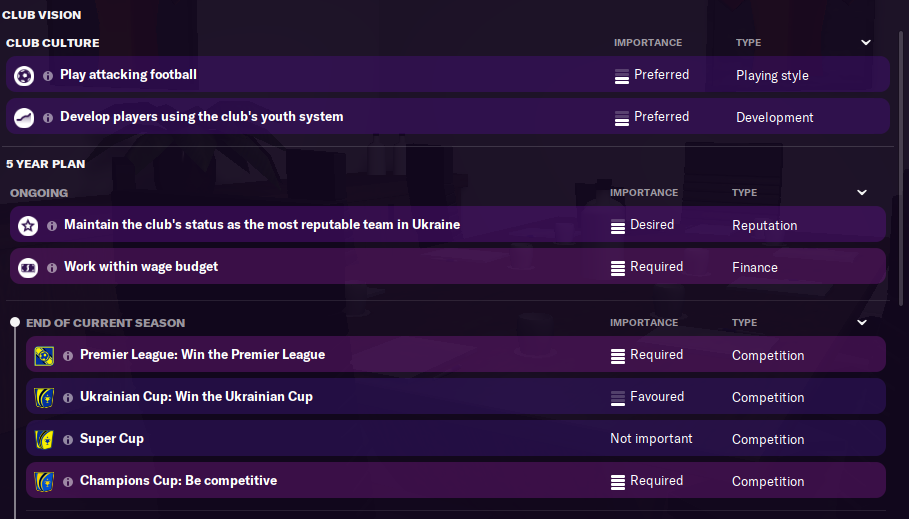 FM21 Shakhtar Board Requirements