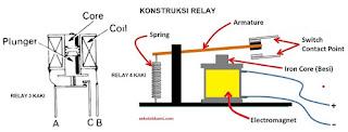 konstruksi relay