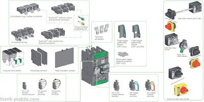 Aksesori MCCB Compact NSXm