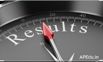 Secretariat results today or tomorrow