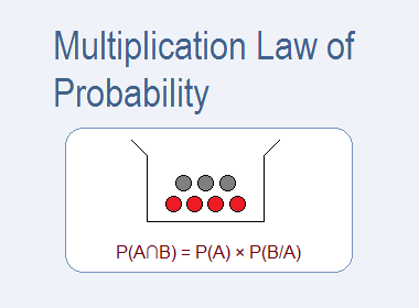 Multiplication Law of Probability