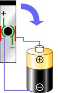 baterai komutator brush angker poros