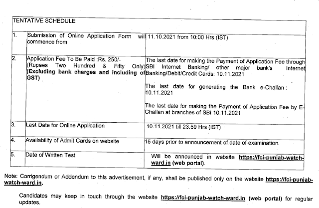FCI Watchman Recruitment | चौकीदार भर्ती | वॉचमैन भर्ती | FCI Vacancy |
