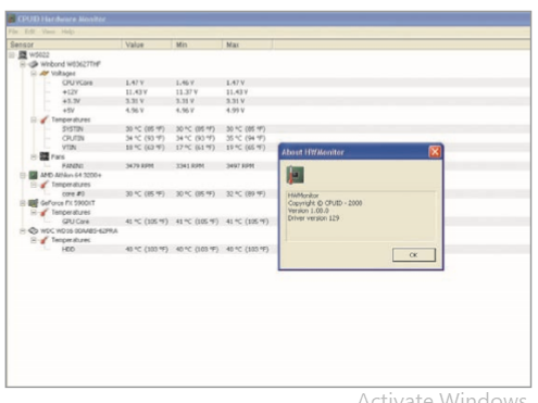 Software Analyzer Tools Terbaik