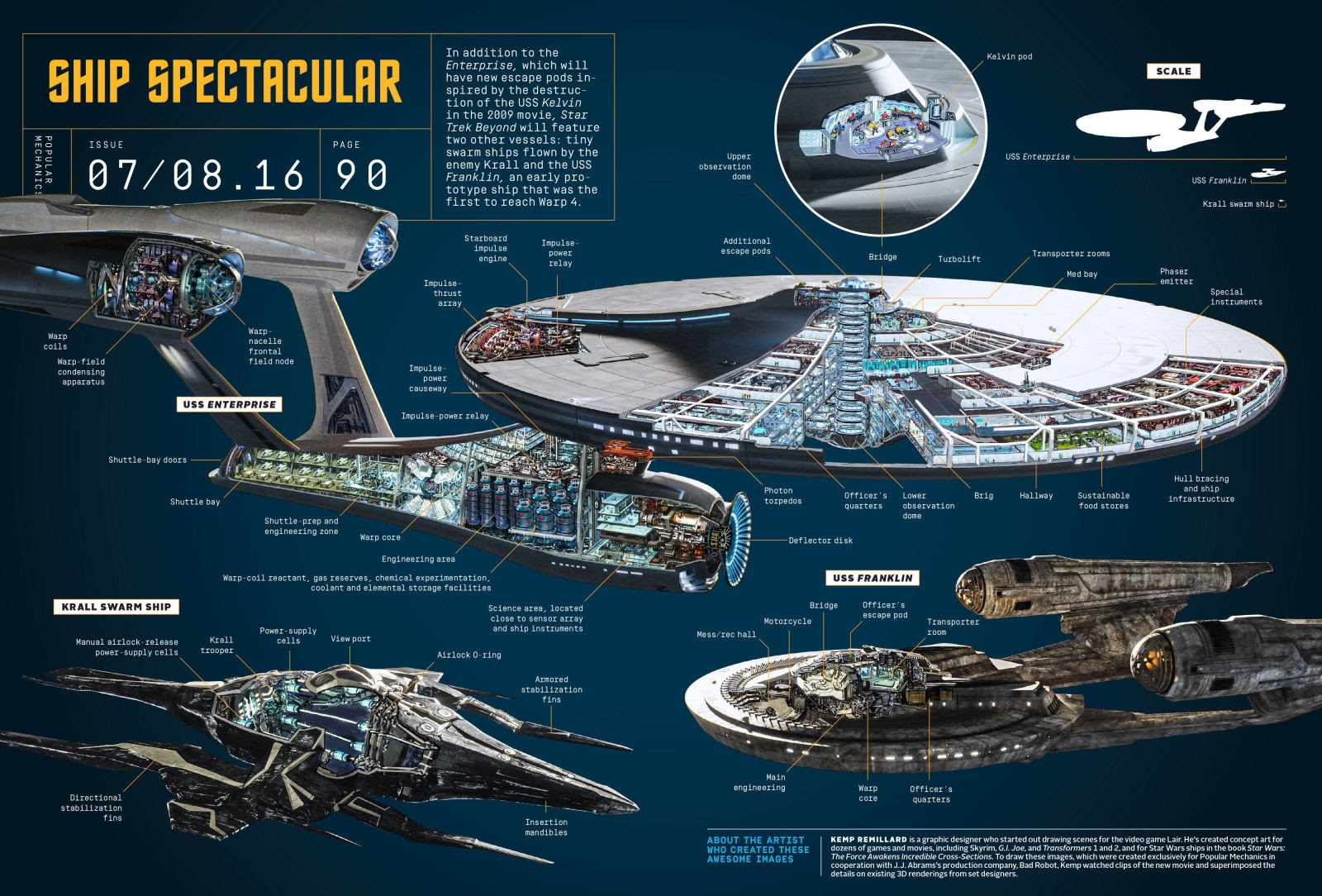 Uss Enterprise Diagram 2006 Pontiac G6 Ignition Switch Wiring The Trek Collective New Starship Cross Sections And