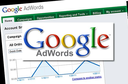 Ý nghĩa của nghiên cứu từ khóa trong quảng cáo adwords