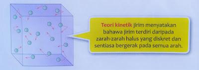 teori kinetik jirim