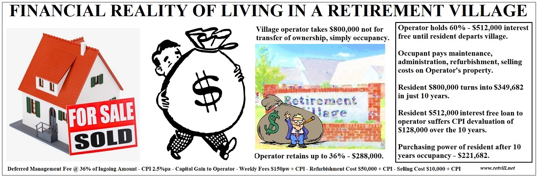 Financial Reality of Living in a Retirement Village