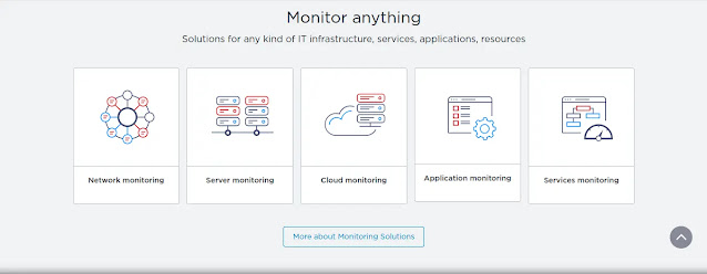 best industry standard system monitoring tool